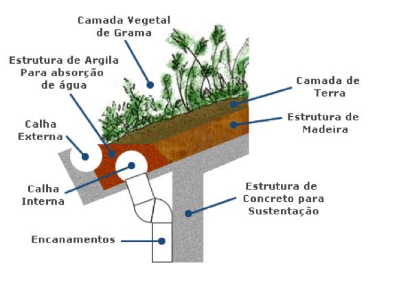engenharia_civil_e_o_meio_ambiente
